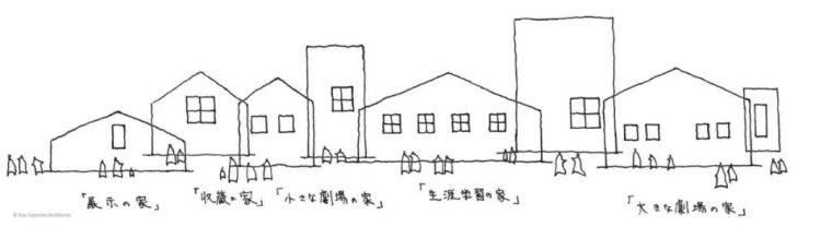 10個「未來城市」建筑設計丨附50套設計資料_37