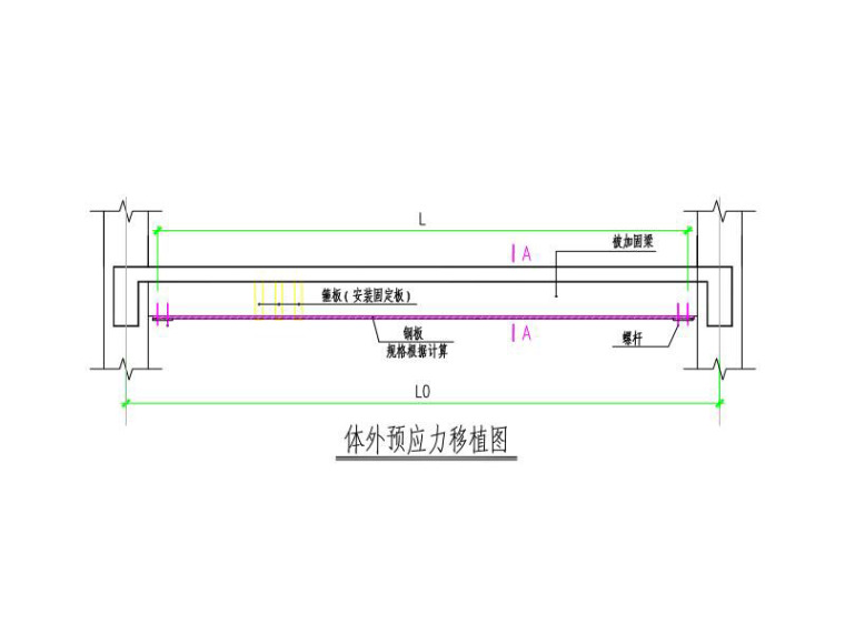 体外预应力移植技术在建筑加固中的应用