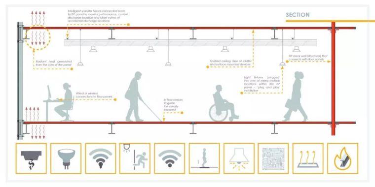 10個「未來城市」建筑設計丨附50套設計資料_22