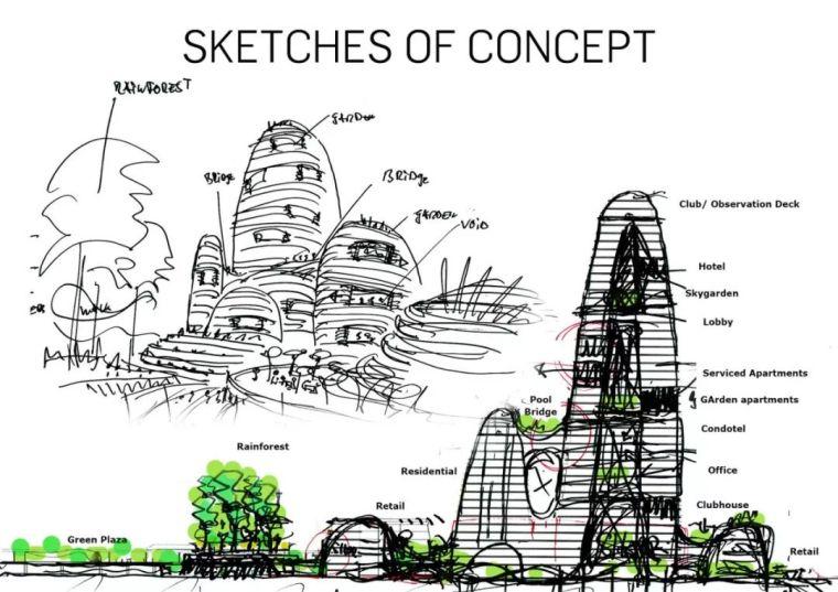 10個「未來城市」建筑設計丨附50套設計資料_8