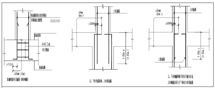钢筋安装施工工艺标准(施工方法和质量检验)