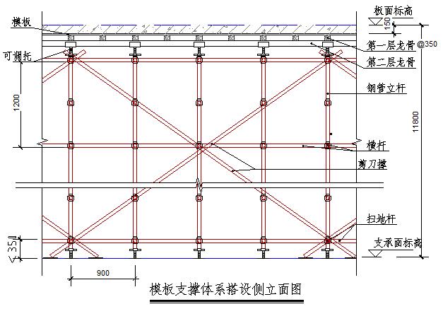 03模板支撑体系正立面图