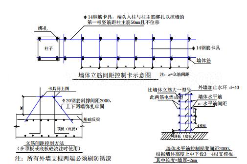 [秦皇岛]长城杯宾馆改造工程钢筋施工方案