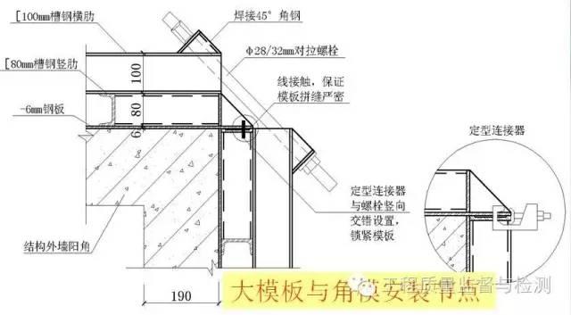 干货!模板+钢筋+混凝土施工图文解读_41