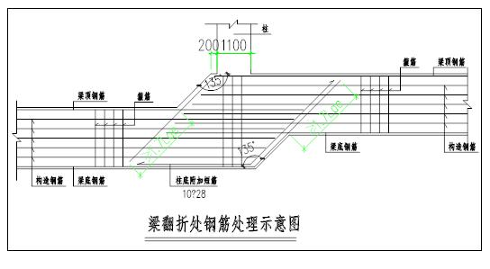 主体钢筋加工及安装施工技术交底