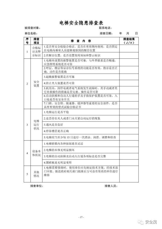 超全的安全生产事故隐患排查手册 2019新_17