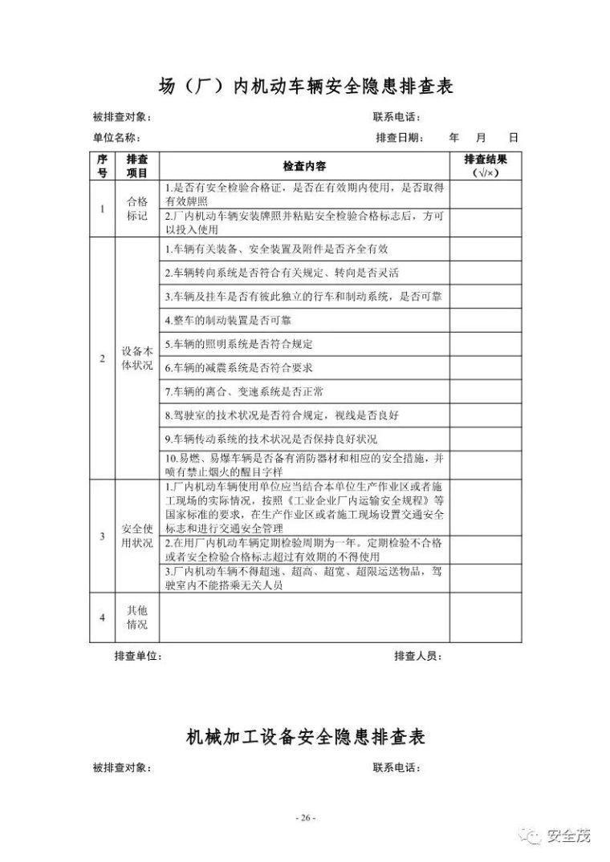超全的安全生产事故隐患排查手册 2019新_26