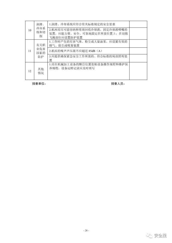 超全的安全生产事故隐患排查手册 2019新_28