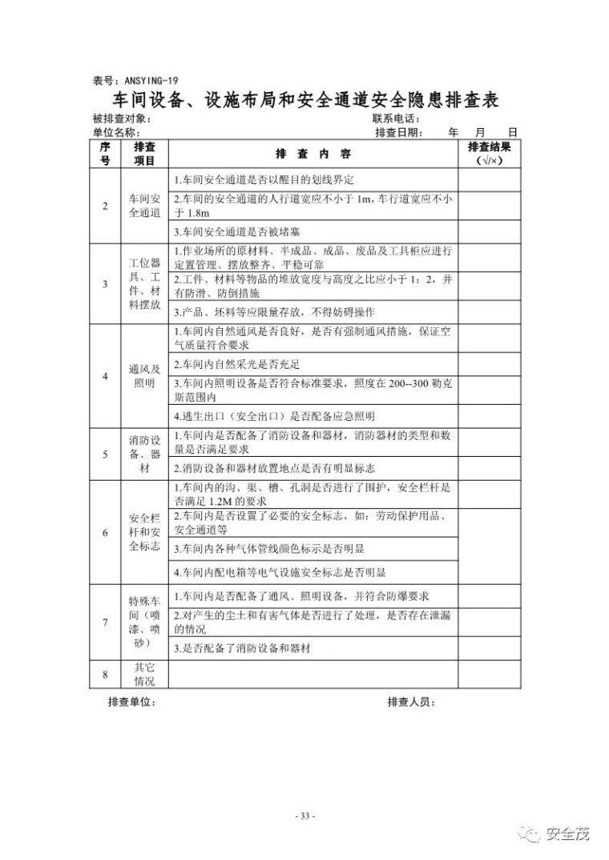 超全的安全生产事故隐患排查手册 2019新_33