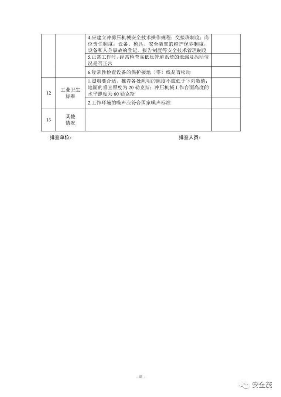 超全的安全生产事故隐患排查手册 2019新_41