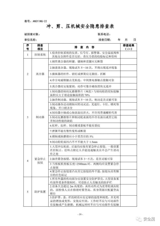 超全的安全生产事故隐患排查手册 2019新_39