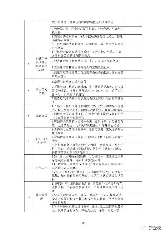 超全的安全生产事故隐患排查手册 2019新_40