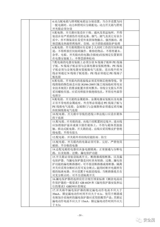 超全的安全生产事故隐患排查手册 2019新_59
