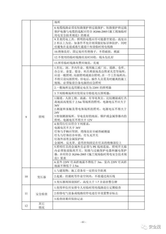 超全的安全生产事故隐患排查手册 2019新_61
