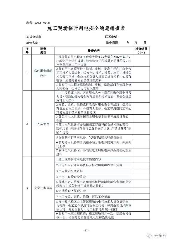 超全的安全生产事故隐患排查手册 2019新_57