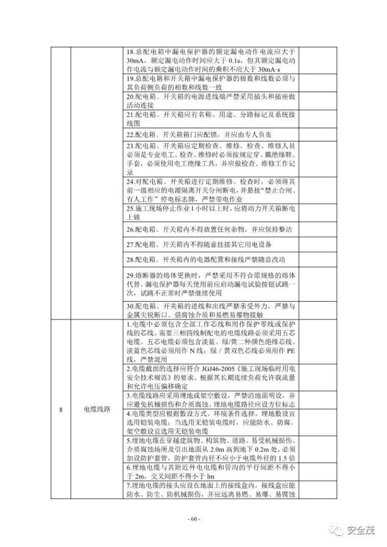 超全的安全生产事故隐患排查手册 2019新_60