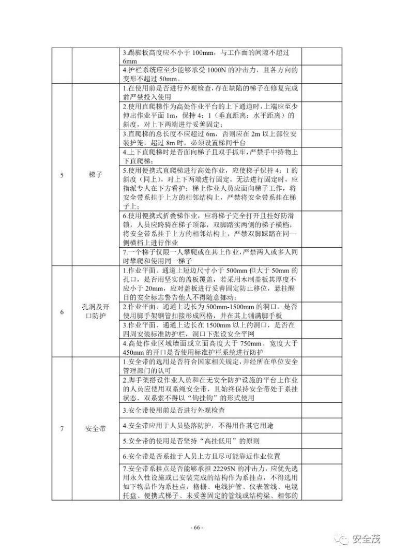 超全的安全生产事故隐患排查手册 2019新_67