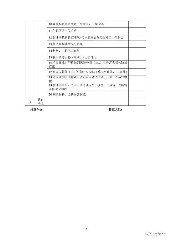 超全的安全生产事故隐患排查手册 2019新_74
