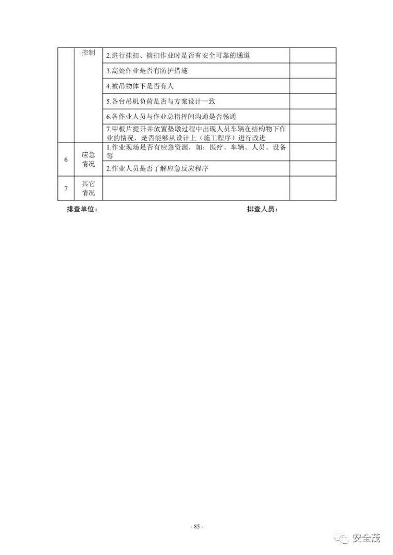 超全的安全生产事故隐患排查手册 2019新_86