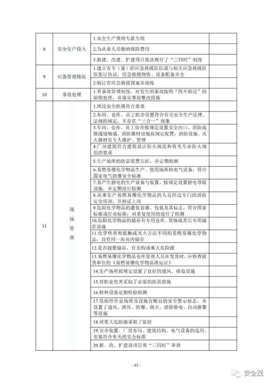超全的安全生产事故隐患排查手册 2019新_83