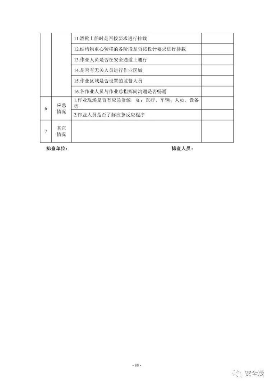 超全的安全生产事故隐患排查手册 2019新_89