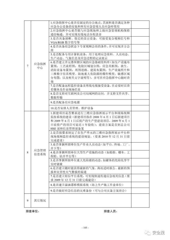 超全的安全生产事故隐患排查手册 2019新_106
