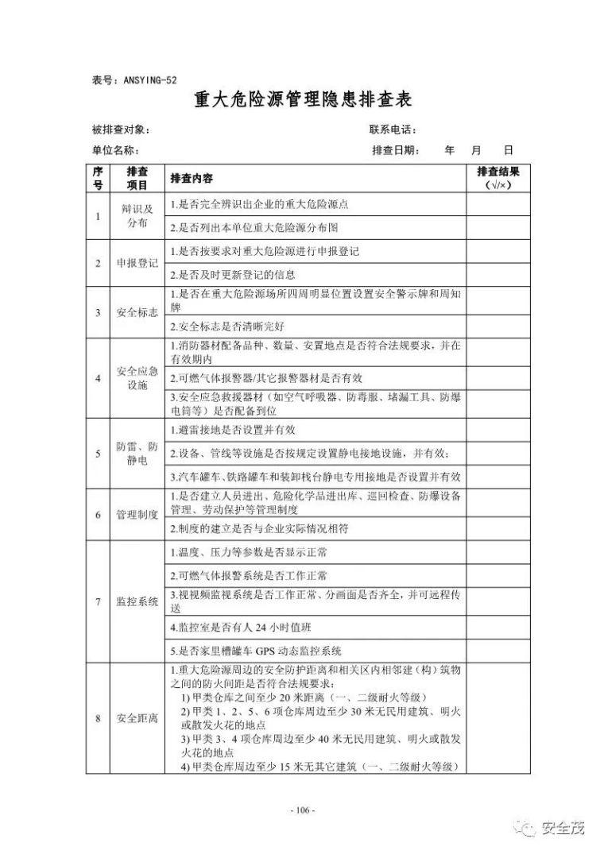 超全的安全生产事故隐患排查手册 2019新_107