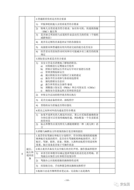 超全的安全生产事故隐患排查手册 2019新_111