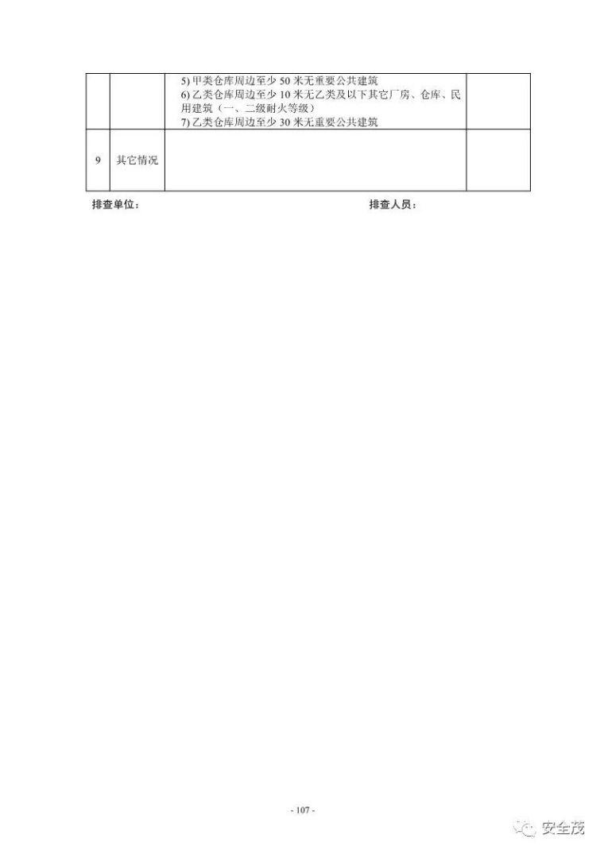 超全的安全生产事故隐患排查手册 2019新_108