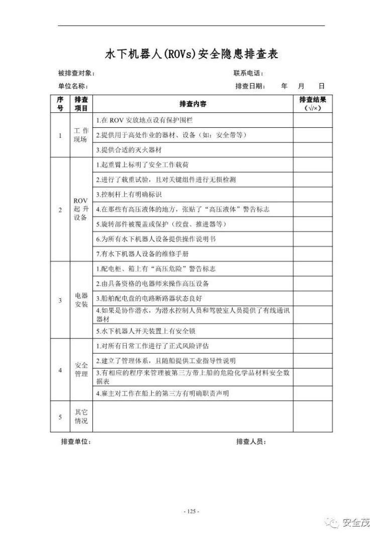 超全的安全生产事故隐患排查手册 2019新_125