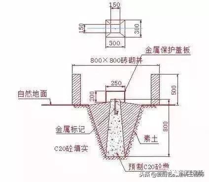 建筑物基础主体施工放线详解