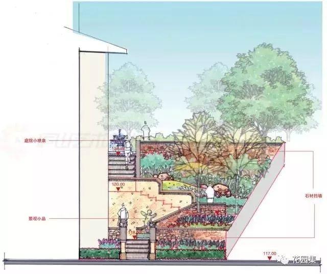 别墅庭院景观设计中场地结构分析