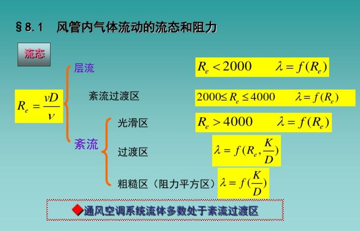 风管内气体流动的流态和阻力