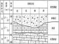水利水电工程地质勘察(21页,清楚明了)