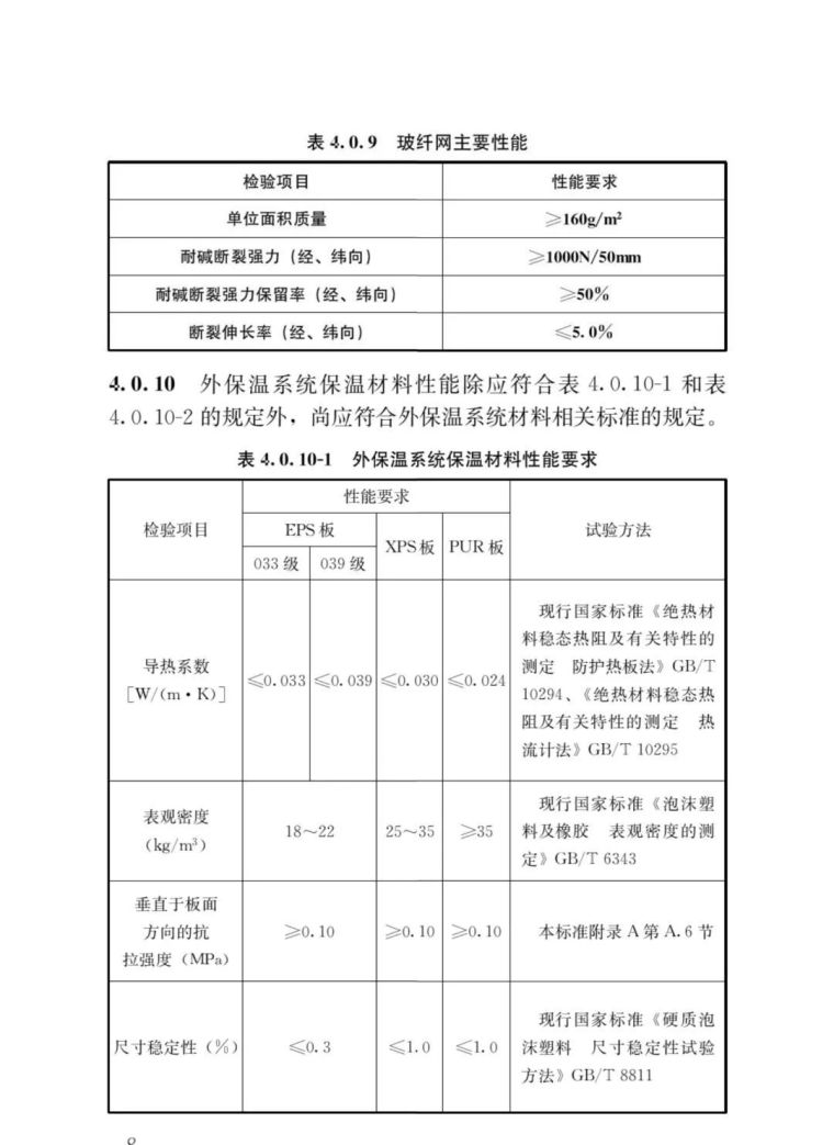《外墙外保温工程技术标准》JGJ144-2019批_13