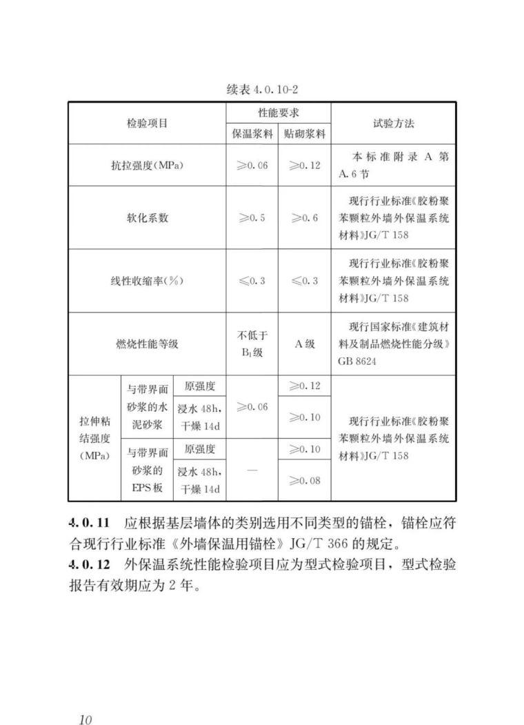 《外墙外保温工程技术标准》JGJ144-2019批_15