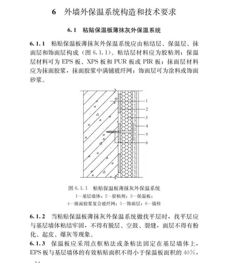 《外墙外保温工程技术标准》JGJ144-2019批_19