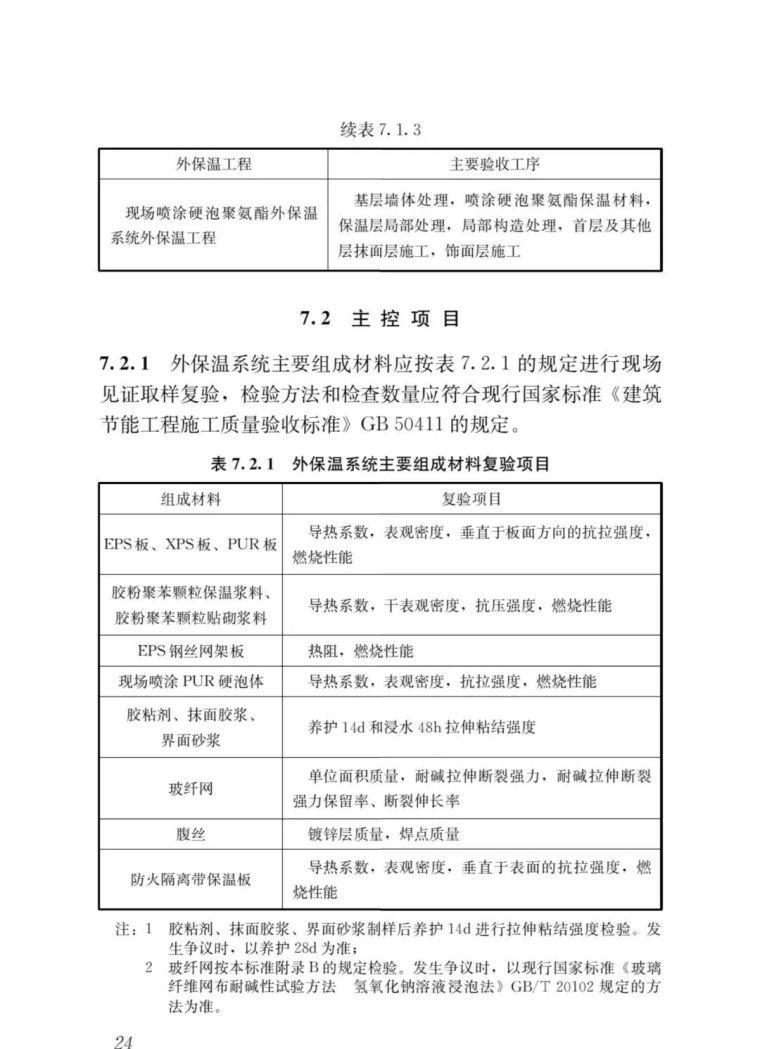 《外墙外保温工程技术标准》JGJ144-2019批_29
