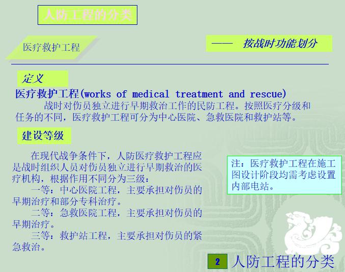 人防工程基本知识(PPT,184页)