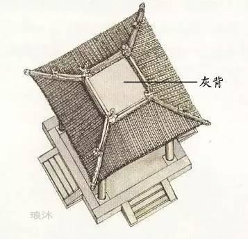 [合集]中国古建之美丨附70套古建&设计资料_161