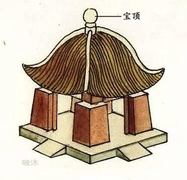 [合集]中国古建之美丨附70套古建&设计资料_171