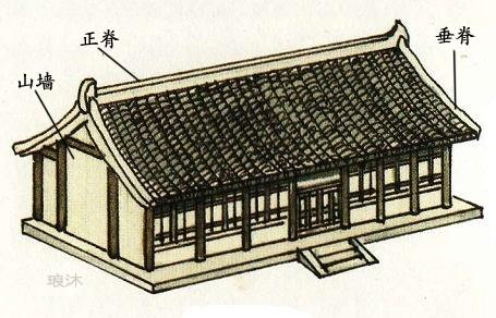 [合集]中国古建之美丨附70套古建&设计资料_149