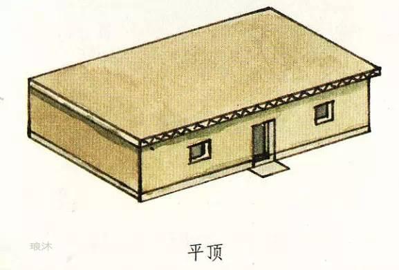 [合集]中国古建之美丨附70套古建&设计资料_181
