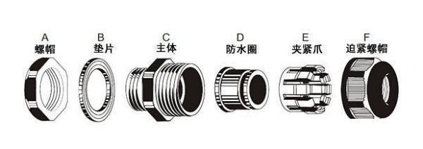 装修知识:电缆接头防水处理