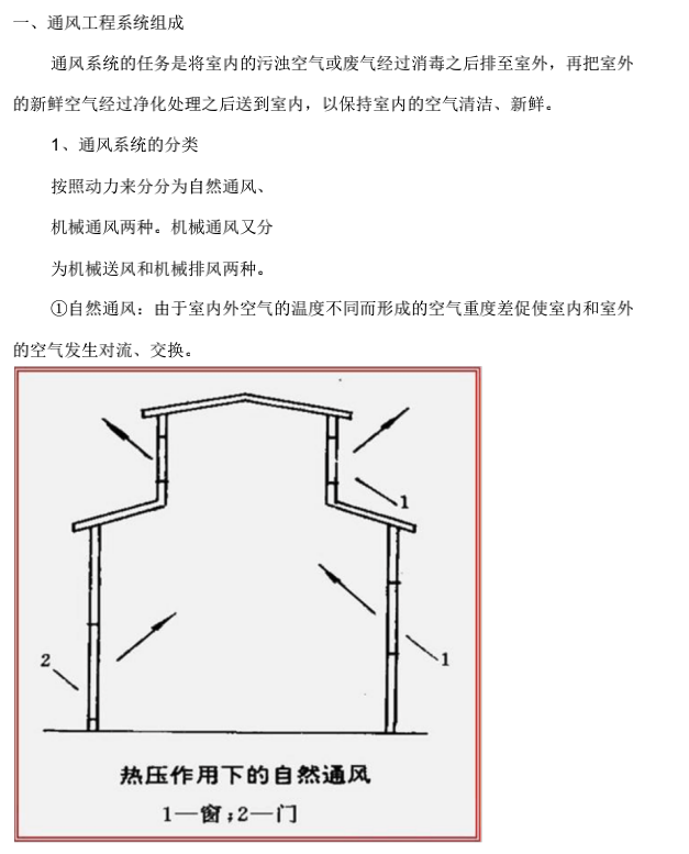【通风算量】图解通风工程量计算1
