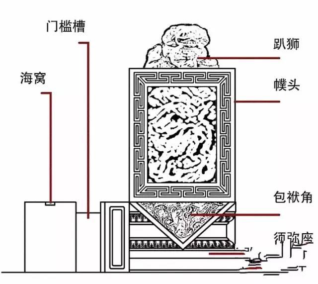 [合集]中国古建之美丨附70套古建&设计资料_21