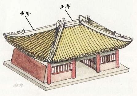 [合集]中国古建之美丨附70套古建&设计资料_122