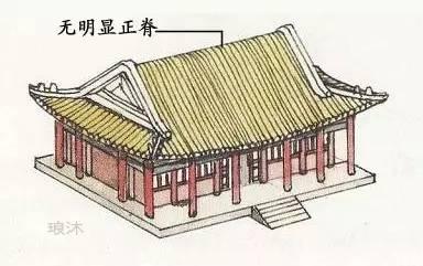 [合集]中国古建之美丨附70套古建&设计资料_154