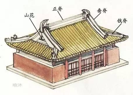 [合集]中国古建之美丨附70套古建&设计资料_133