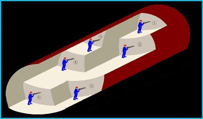 全面分析隧道施工安全,是真的很全哦~_7